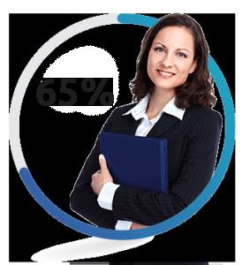 65% profesora sa iskustvom u školskom sistemu