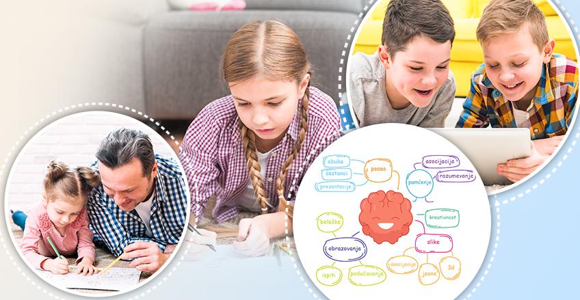 mapa uma za lakše učenje