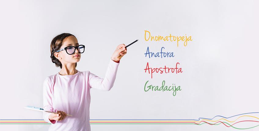 Najlakši način da naučite stilske figure u srpskom jeziku