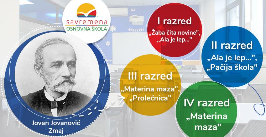 """Savremeni osnovci izabrali: """"Materina maza"""" omiljena pesma Čika Jove Zmaja"""